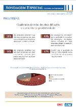 SondEsp 55 - Produtividade (indústria da construção)