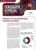 SondEsp 66 - Indústria 4.0