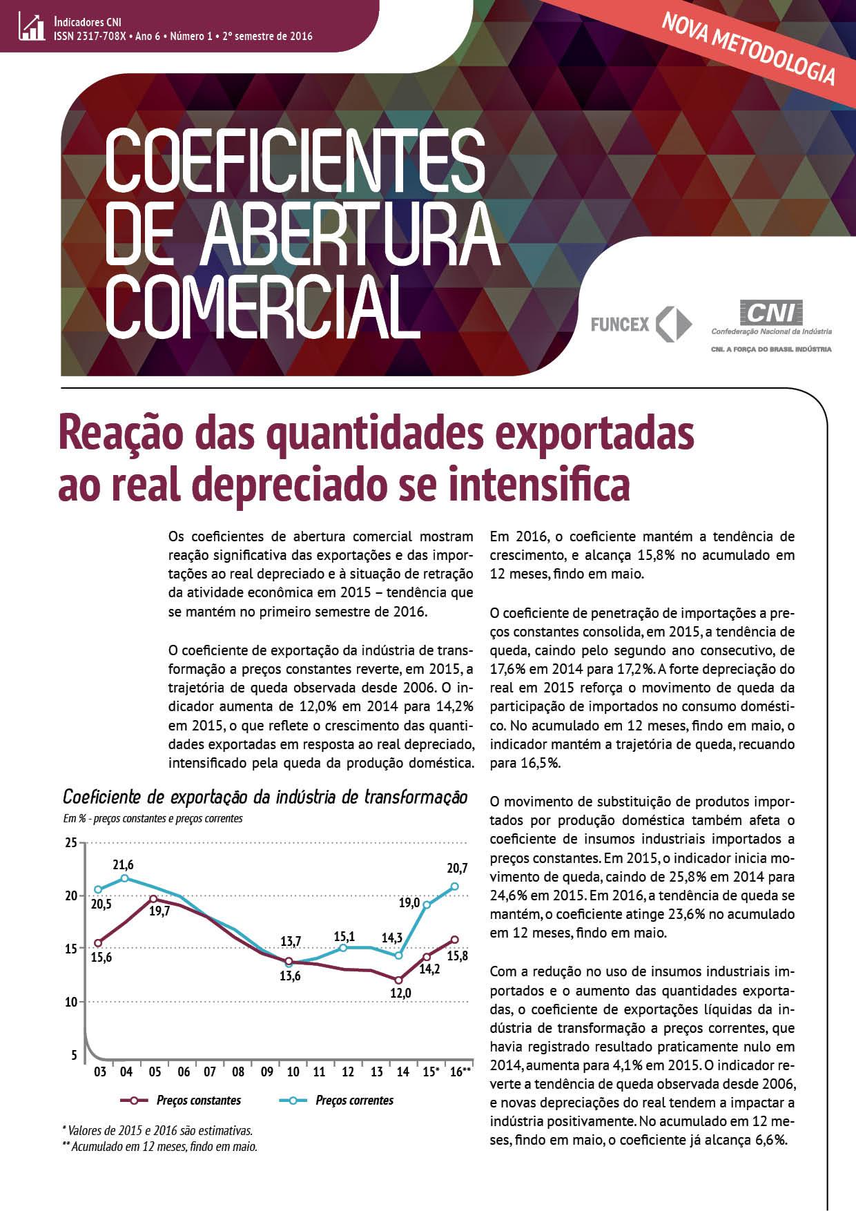 Coeficientes de Abertura Comercial