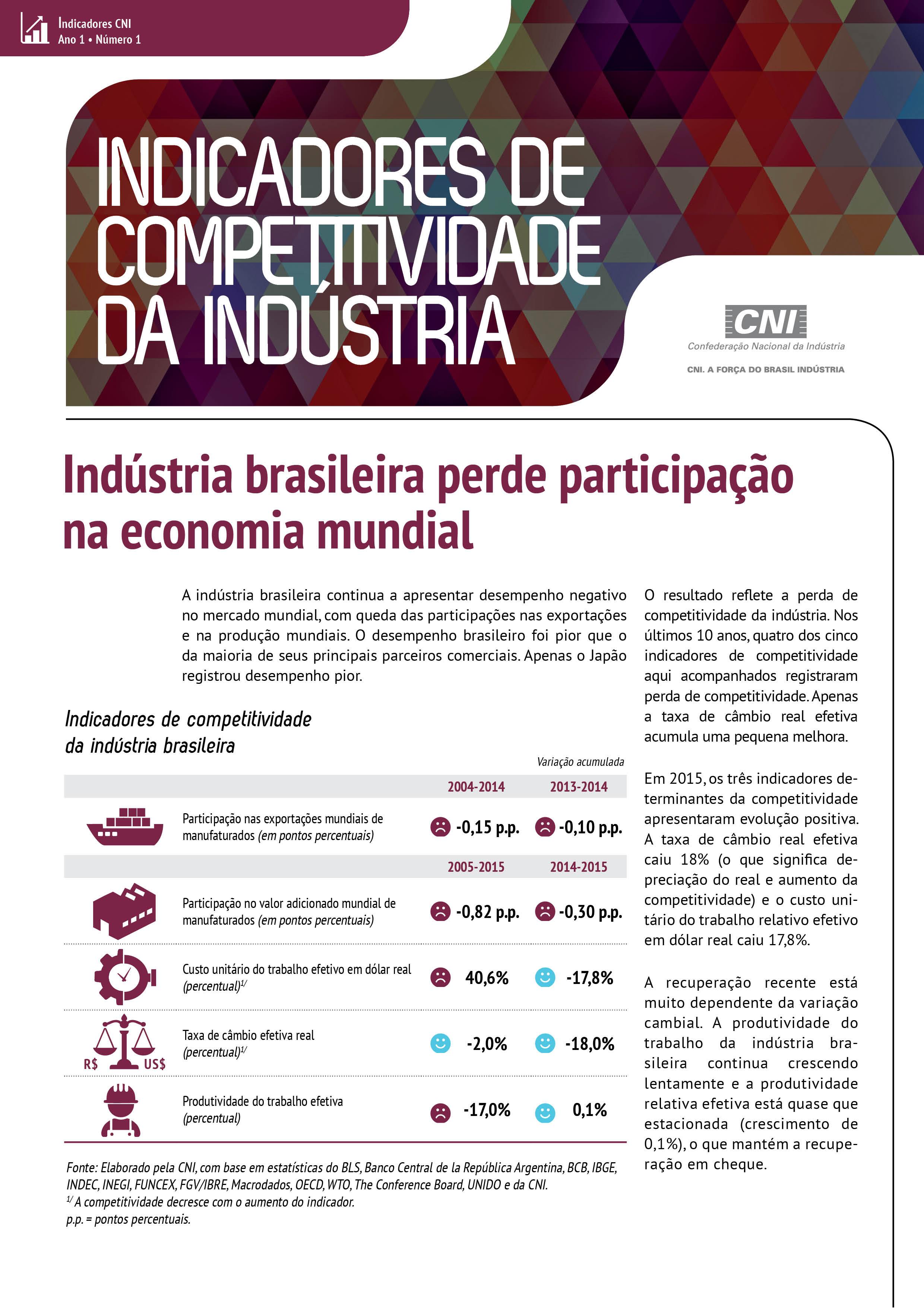 Indicadores de Competitividade da Indústria