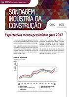 Sondagem Indústria da Construção