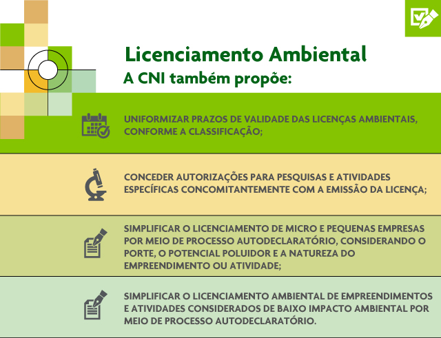 Tabela Licenciamento ambiental