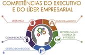 CNI lan�a mapas para o desenvolvimento de compet�ncias de l�deres e executivos sindicais