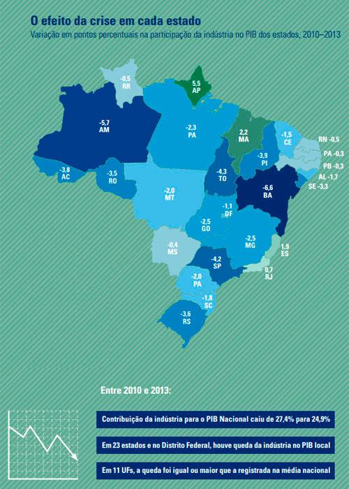 Mapa que mostra o crescimento e a queda da participação no PIB dos estados